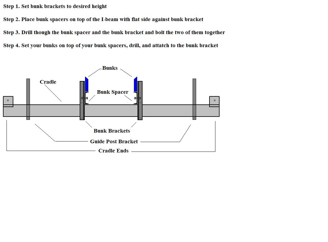 extendedbunksfrontview instructions gem remote wiring diagram at bayanpartner.co