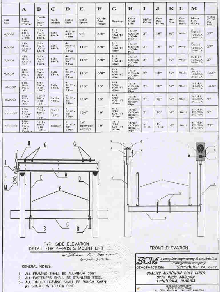 specs instructions boat lift wiring diagram at bakdesigns.co