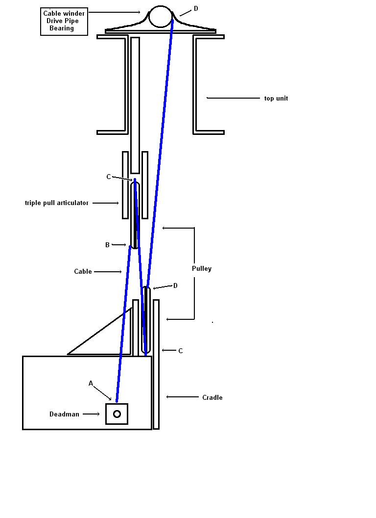 2001 gem electric car within diagram wiring and engine
